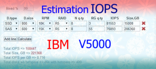 IOPS Estimation for IBM V5000