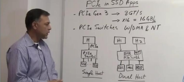 PCIe switches in SSD Applications